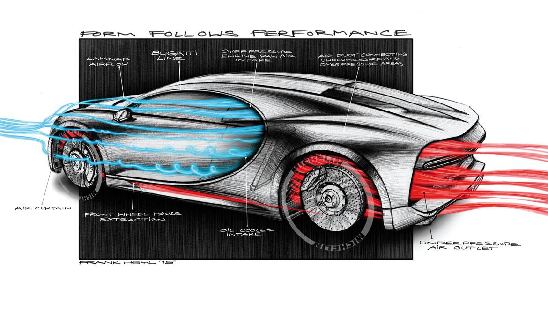 Bugatti Chiron Forma E Performance Auto Design