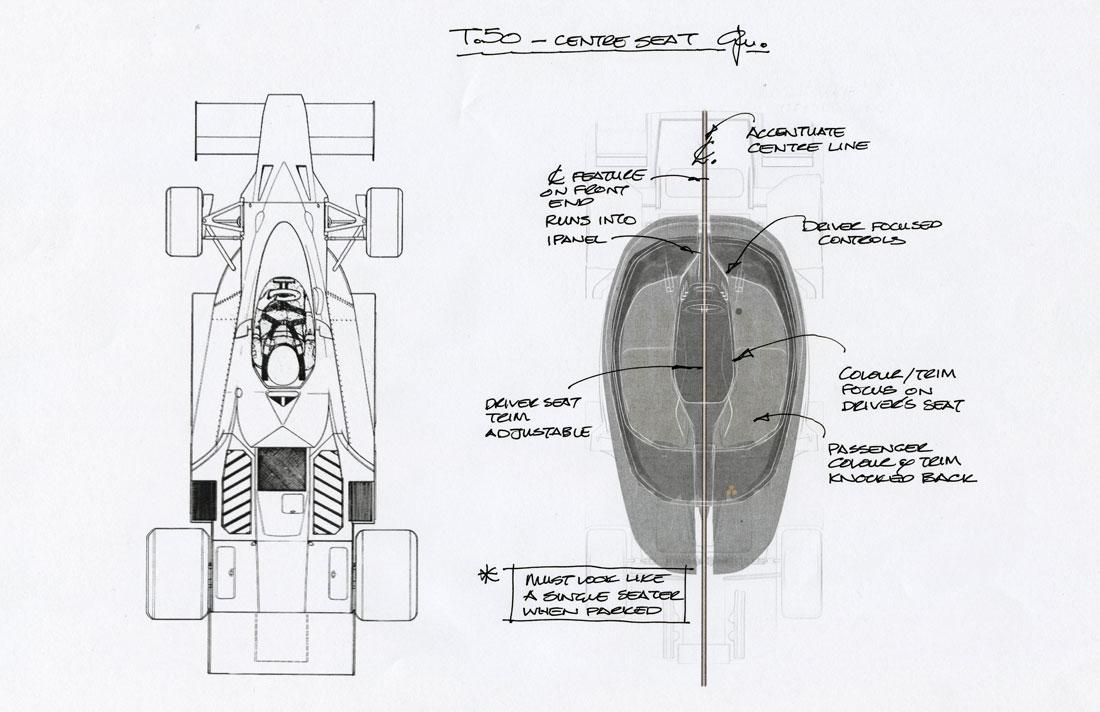 Gordon Murray T.50